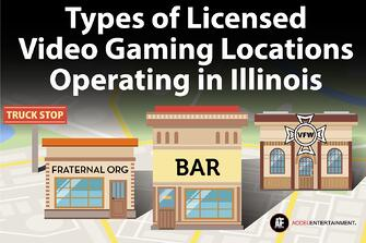 Types of Slot Machine Businesses in Illinois
